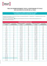 Table_remboursement_assurance_motoneige