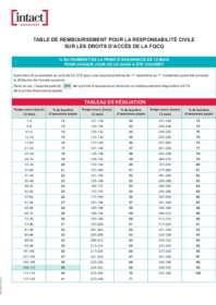 Table_remboursement_assurance_quad
